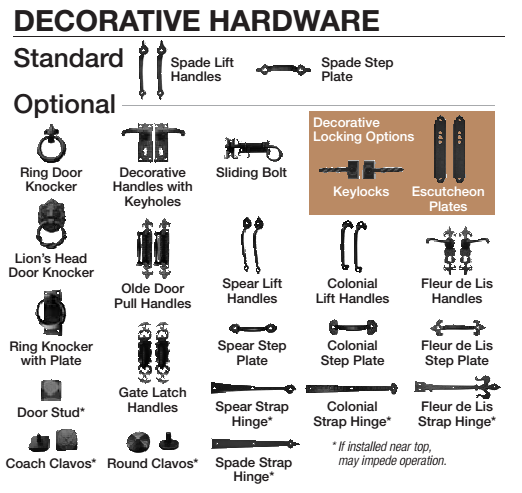 Glenmoor Hardware Options