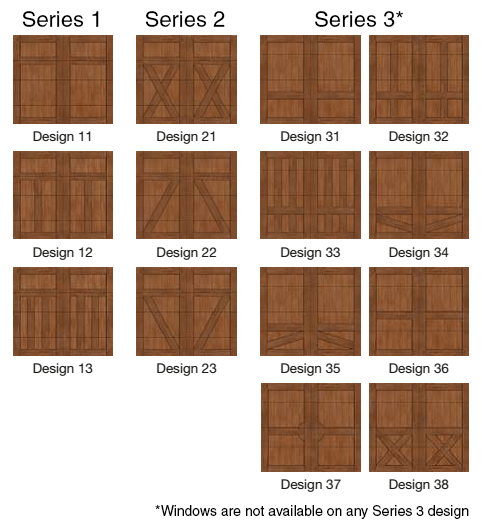 Glenmoor Panel Options